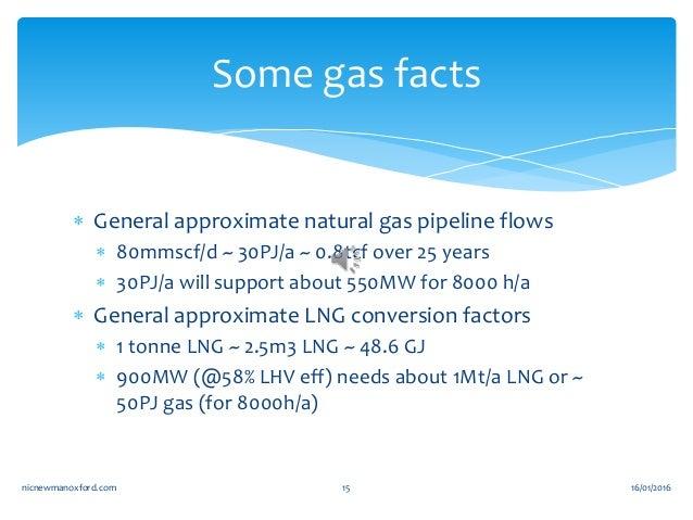 Lng Natural Gas Conversion Factors