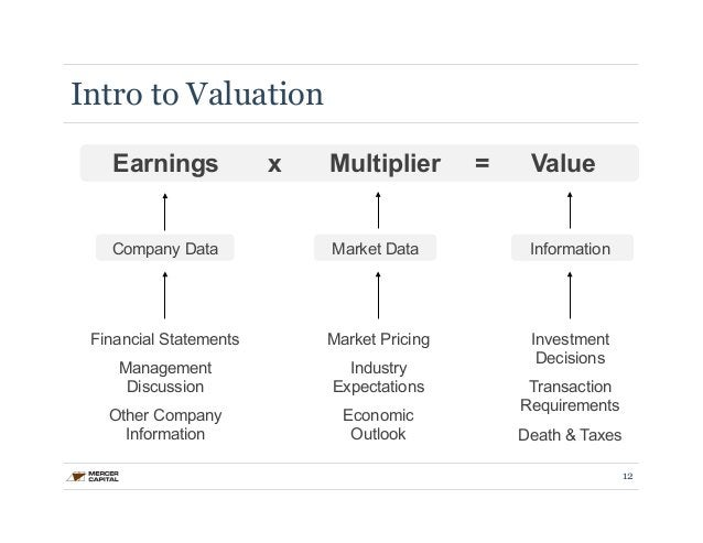 Intro to Valuation  Earnings x Multiplier = Value  Company Data  Financial Statements  Management  Discussion  Other Compa...