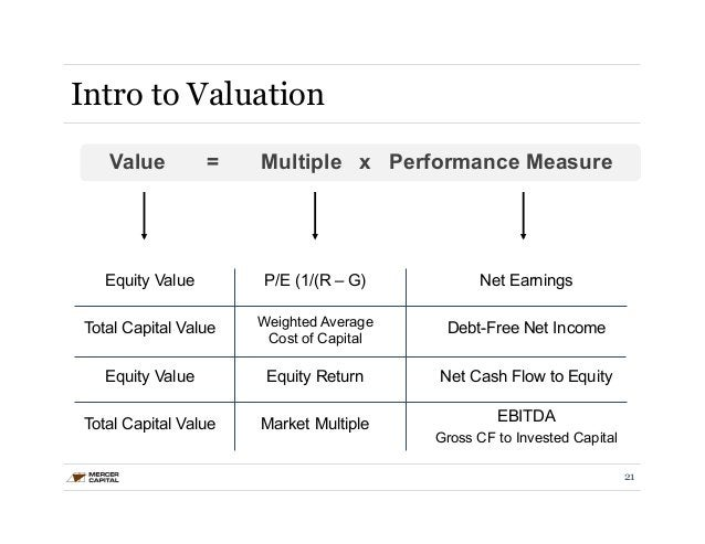 Intro to Valuation  Value = Multiple x Performance Measure  Equity Value  Total Capital Value  Equity Value  Total Capital...