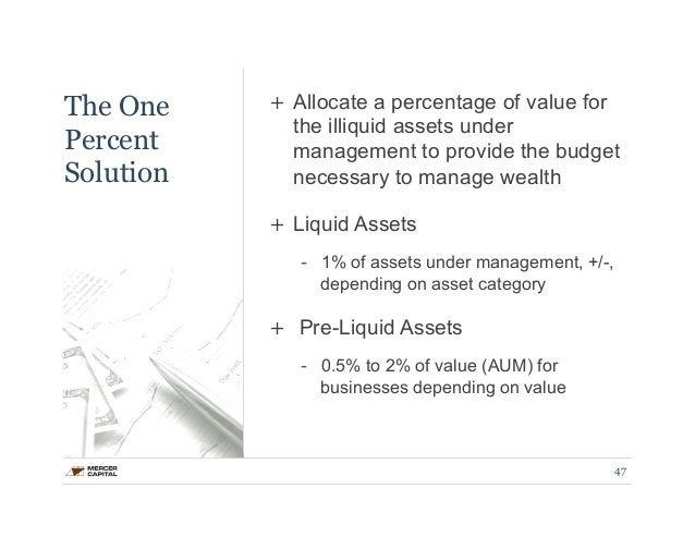 The One  Percent  Solution  + Allocate a percentage of value for  the illiquid assets under  management to provide the bud...