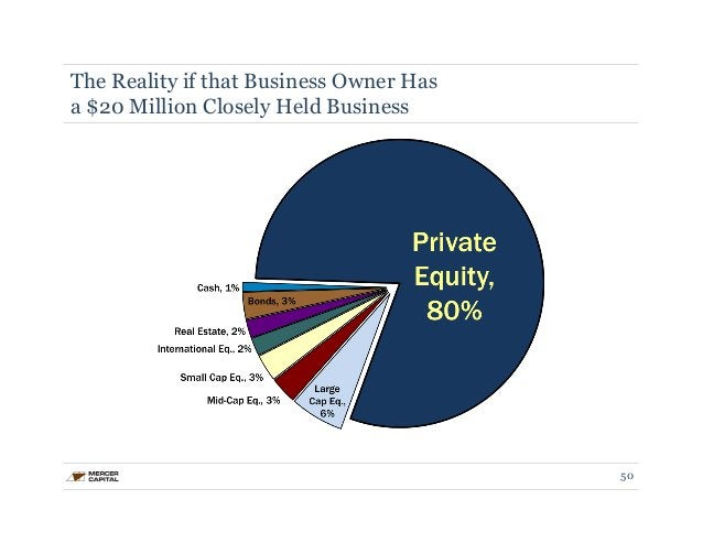 The Reality if that Business Owner Has  a $20 Million Closely Held Business  50