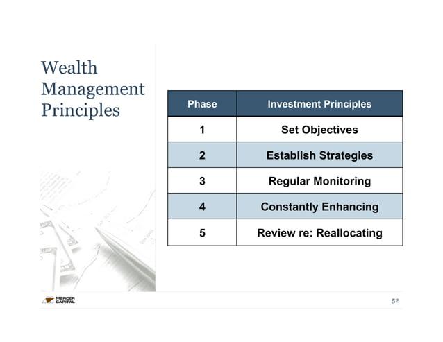 Wealth  Management  Principles Phase Investment Principles  1 Set Objectives  2 Establish Strategies  3 Regular Monitoring...