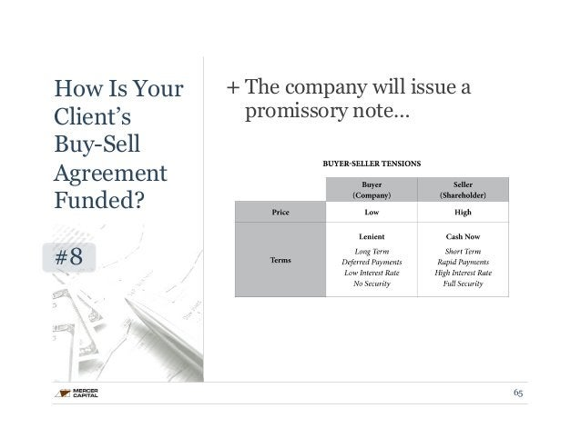 How Is Your  Client's  Buy-Sell  Agreement  Funded?  #8  + The company will issue a  promissory note…  65