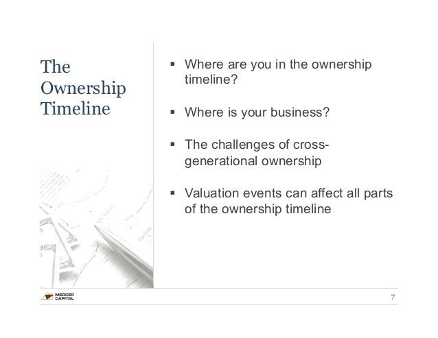 The  Ownership  Timeline  § Where are you in the ownership  timeline?  § Where is your business?  § The challenges of c...