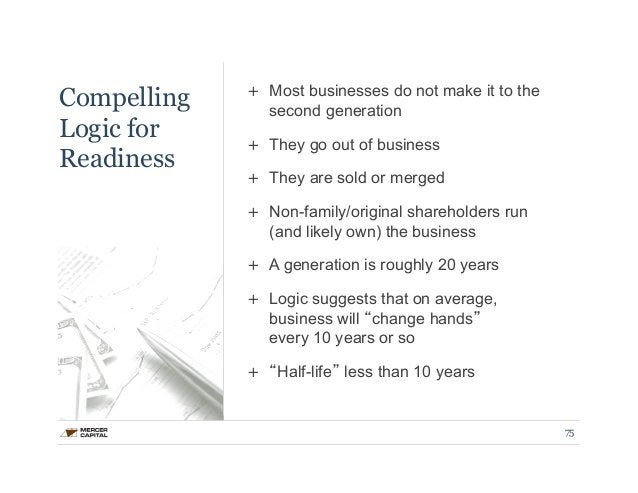 Compelling  Logic for  Readiness  + Most businesses do not make it to the  second generation  + They go out of business  +...