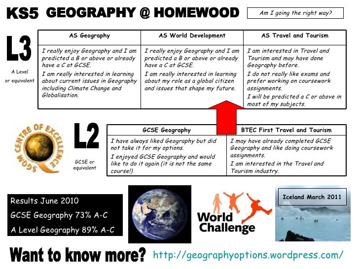 GEOGRAPHY @ HOMEWOOD L3 A Level or equivalent Am I going the right way? Want to know more? http://geographyoptions.wordpre...