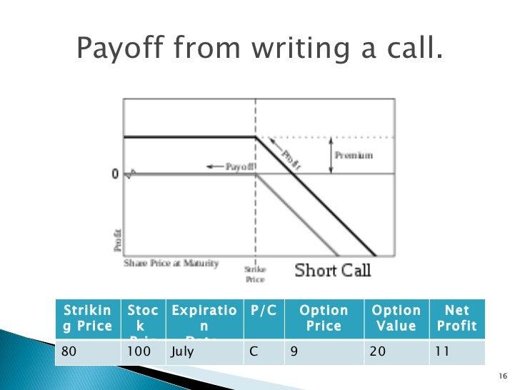 Key options binary trading signals youtube