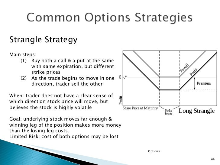 Day options stock trading tips india