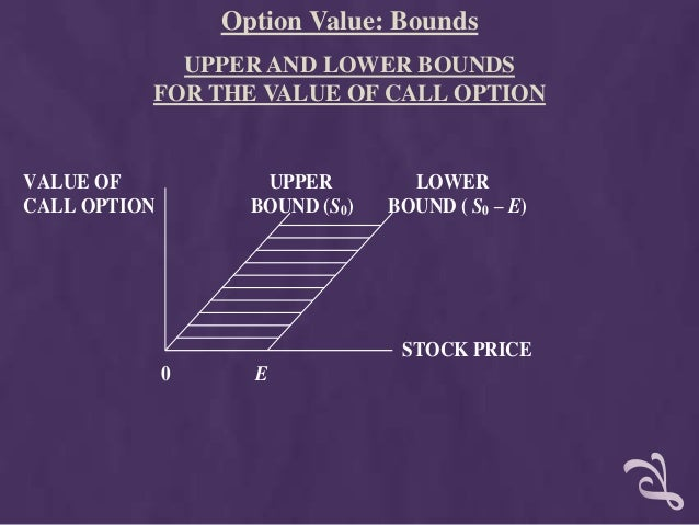 Stock options premium calculator