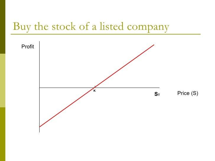 Make money trading stocks and options