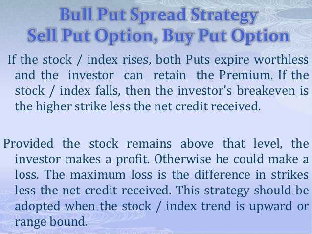 Option strategies part iii