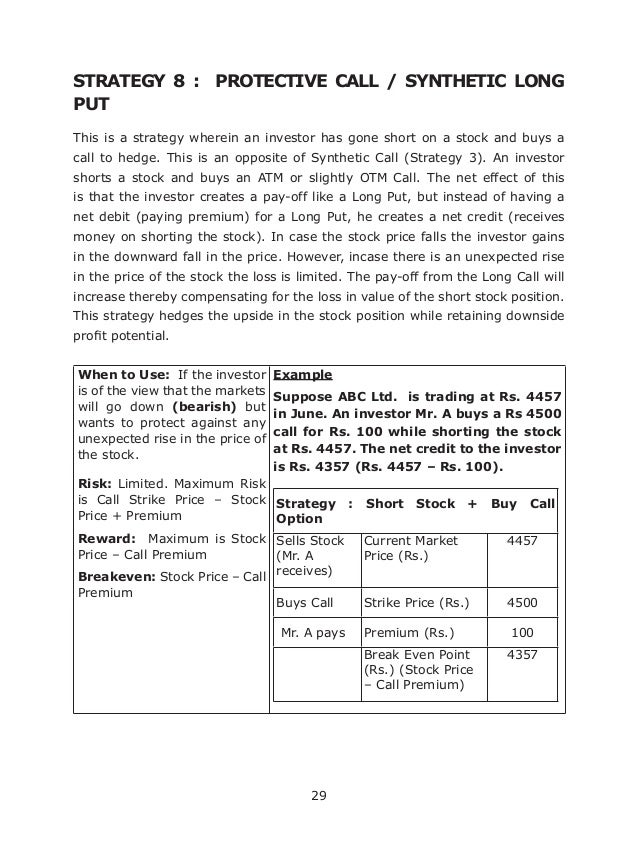 Options trading strategies book