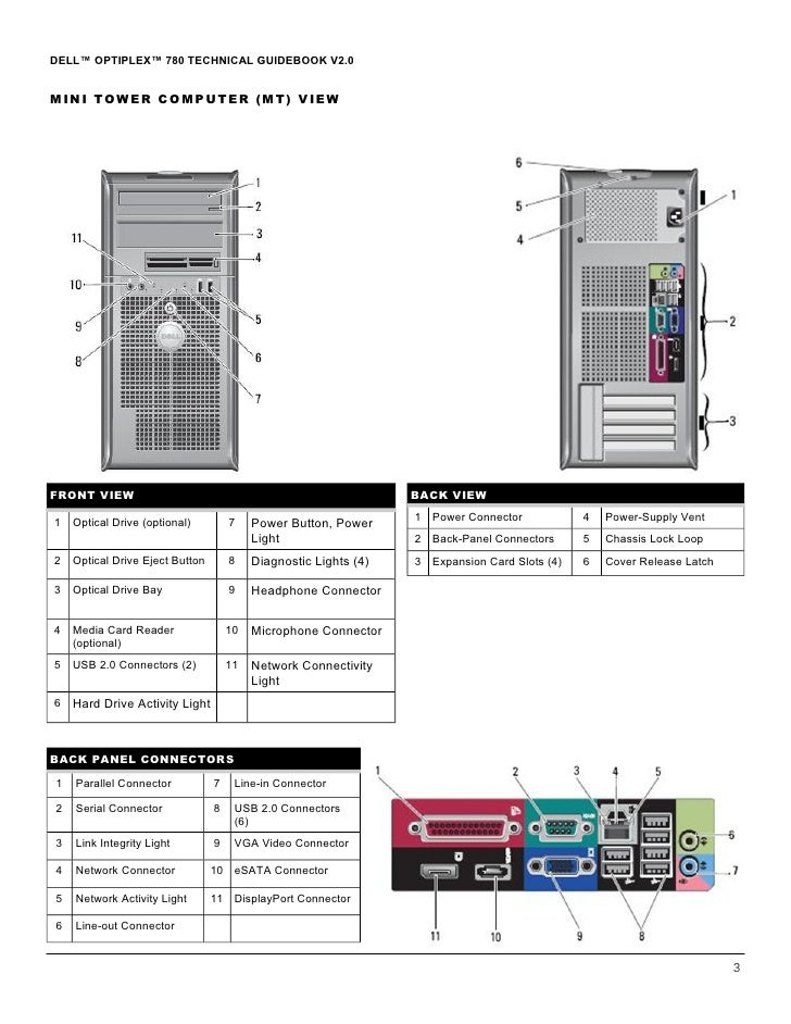diagram for dell optiplex 780 ports house wiring diagram symbols \u2022 dell dimension 8300 diagram optiplex 780 tech guide rh slideshare net dell optiplex 980 motherboard layout dell optiplex 780 sff
