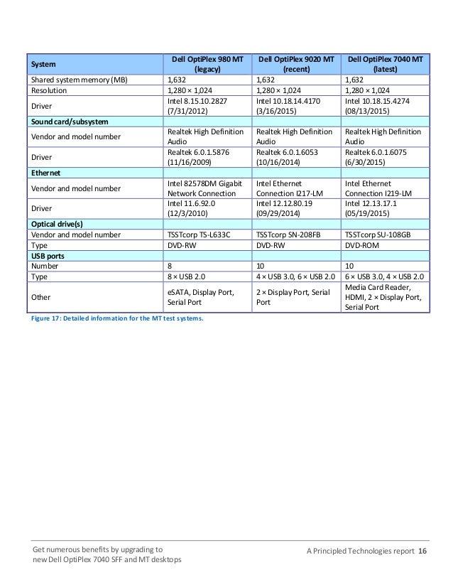 Ethernet controller driver windows 7 64 bit dell optiplex