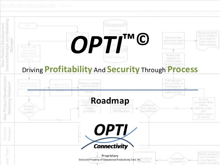 OPTI™©Driving Profitability And Security Through Process                          Roadmap                                 ...
