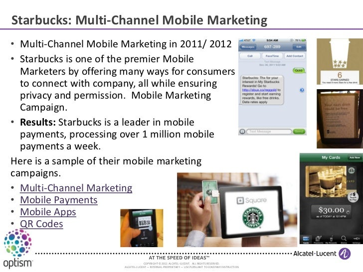 OptismS  Best Mobile Marketing Campaigns