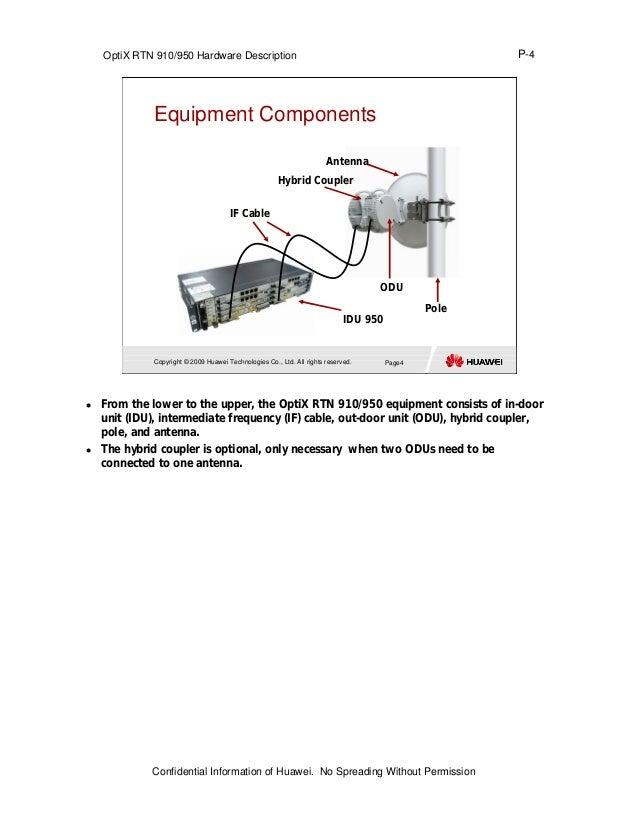 huawei rtn 980 pdf free