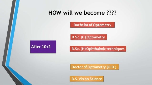 HOW will we become ???? After 10+2 Bachelor of Optometry B.Sc. (H) Optometry B.Sc. (H) Ophthalmic techniques Doctor of Opt...