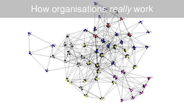 Keynote slides: Harnessing the Power of Innovation