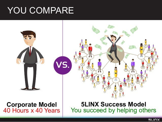 5linx stock options