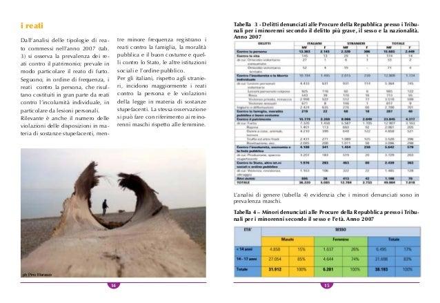 16 17 la situazione in Calabria Nelle regioni del sud vi è stato un lento e progressivo aumento del- la criminalità minori...