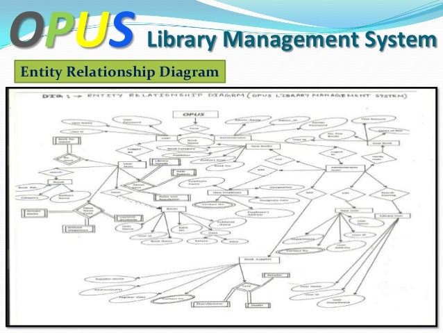 Library management system ppt opus library management systementity relationship diagram 8 ccuart Choice Image