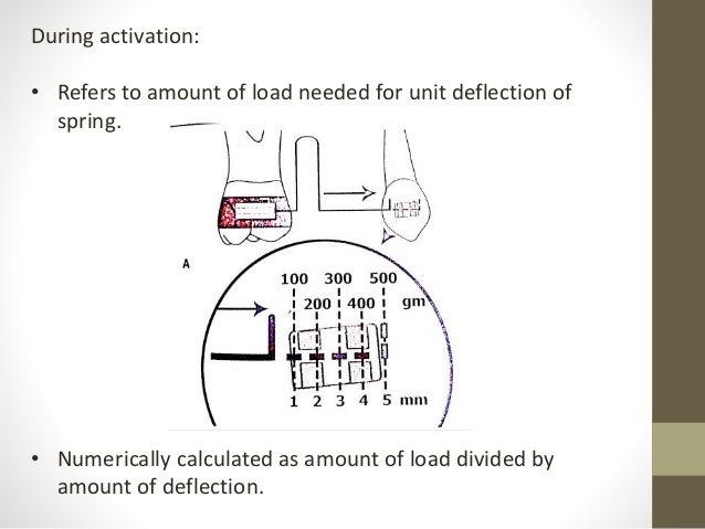 opus loop 8 638?cb=1434869298 opus loop opus 500 wiring diagram at soozxer.org