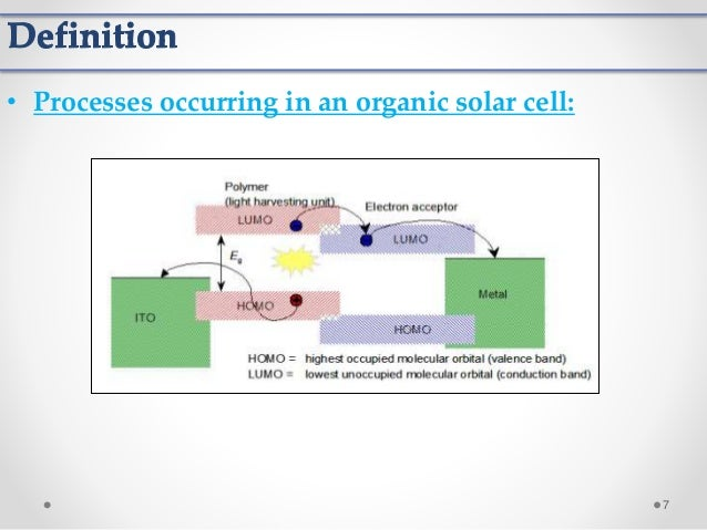 bilayer organic solar cell in matlab Abstract−organic solar cells have attracted huge attention because of their potential in the low-cost manufacturing of plastic solar modules featuring flexible, lightweight, ultrathin, rollable and bendable shapes.