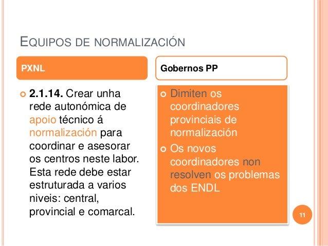 EQUIPOS DE NORMALIZACIÓN  2.1.14. Crear unha rede autonómica de apoio técnico á normalización para coordinar e asesorar o...
