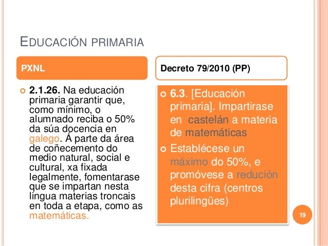 EDUCACIÓN PRIMARIA  2.1.26. Na educación primaria garantir que, como mínimo, o alumnado reciba o 50% da súa docencia en g...