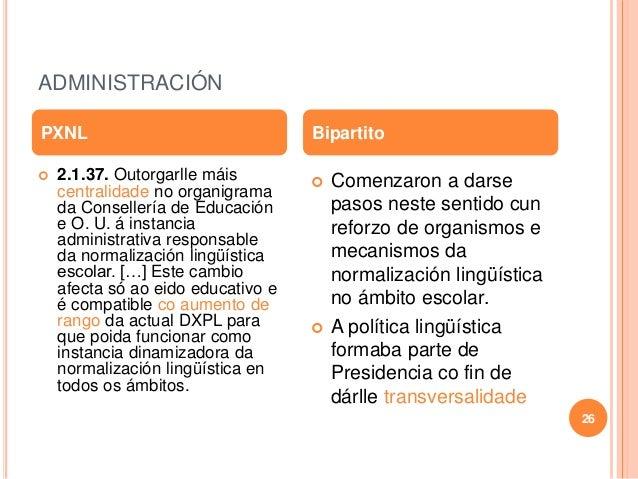 ADMINISTRACIÓN  2.1.37. Outorgarlle máis centralidade no organigrama da Consellería de Educación e O. U. á instancia admi...