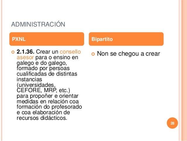 ADMINISTRACIÓN  2.1.36. Crear un consello asesor para o ensino en galego e do galego, formado por persoas cualificadas de...