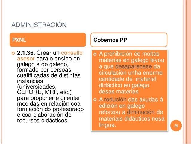 ADMINISTRACIÓN  2.1.36. Crear un consello asesor para o ensino en galego e do galego, formado por persoas cualifi cadas d...