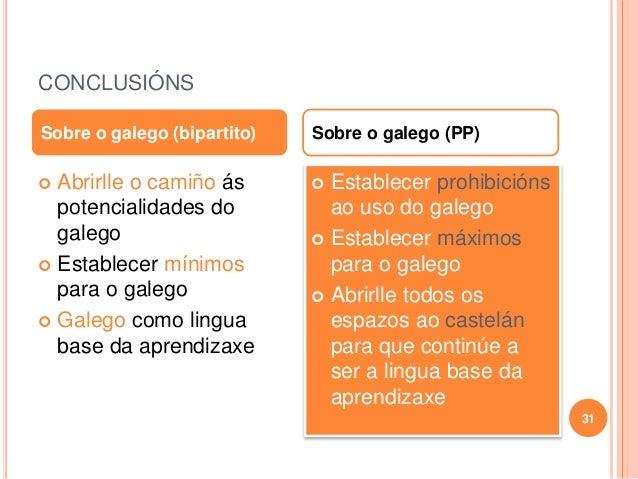 CONCLUSIÓNS 31  Abrirlle o camiño ás potencialidades do galego  Establecer mínimos para o galego  Galego como lingua ba...