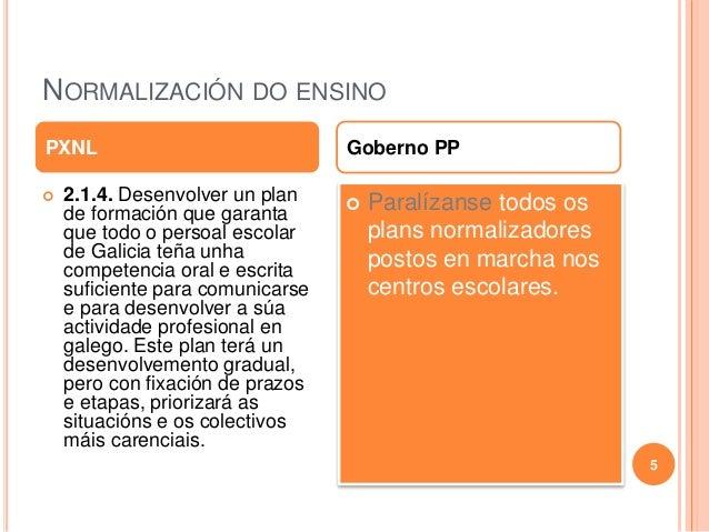 NORMALIZACIÓN DO ENSINO  2.1.4. Desenvolver un plan de formación que garanta que todo o persoal escolar de Galicia teña u...