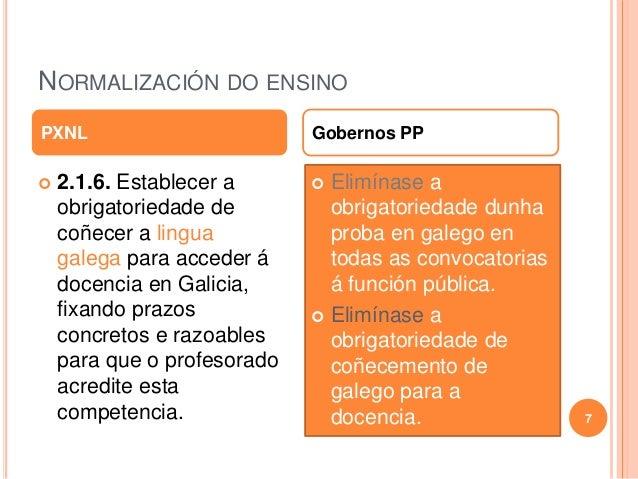 NORMALIZACIÓN DO ENSINO  2.1.6. Establecer a obrigatoriedade de coñecer a lingua galega para acceder á docencia en Galici...