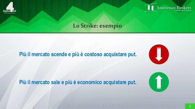 Corso completo in opzioni episodio 5 l 39 acquisto di for Opzioni di raccordo economico