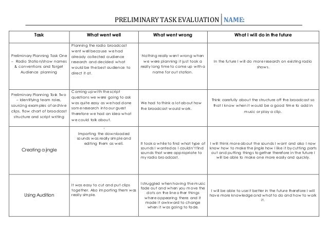 Paper Car Template >> Preliminary task evaluation grid