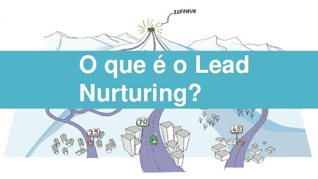 right for your business. ers g, ng ROI O que é o Lead Nurturing?