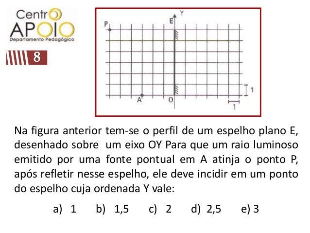 www.AulaParticularApoio.Com.Br - Física - Exercícios resolvidos Refl… b7851befca