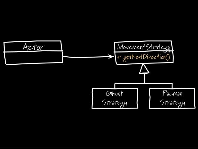 MITO: Modelar OO é modelar o mundo real
