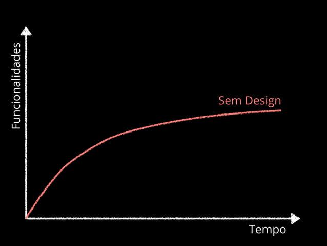 """DESIGN É BOM Design """"passivo"""""""