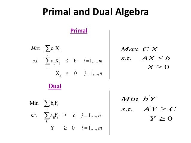 primal dual Surrogate duality gap unlike barrier methods, the iterates from primal-dual interior-point method arenot necessarily feasible for barrier method, we have simple.