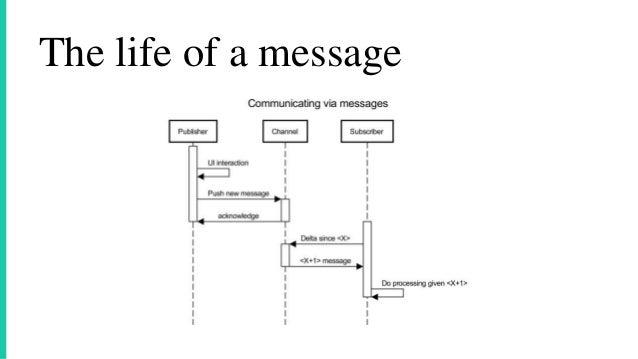 Why use pub-sub messaging?