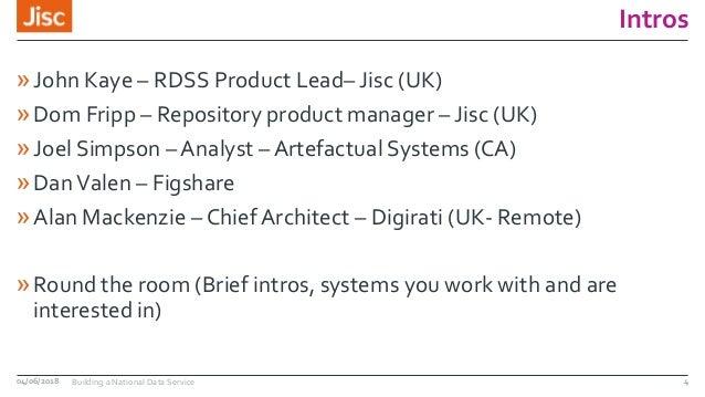 Intros »John Kaye – RDSS Product Lead– Jisc (UK) »Dom Fripp – Repository product manager – Jisc (UK) »Joel Simpson – Analy...