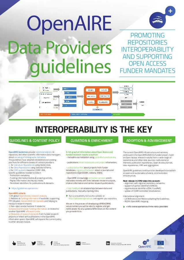 OpenAIRE Guidelines provide recommendations to repository and other scientific information data managers about encoding of...