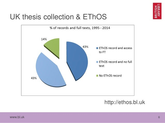 ethos uk thesis Thesis uk ethos by clara hernandez - issuu a collection of over 900 phd theses in the area of islamic studies has been made available for.