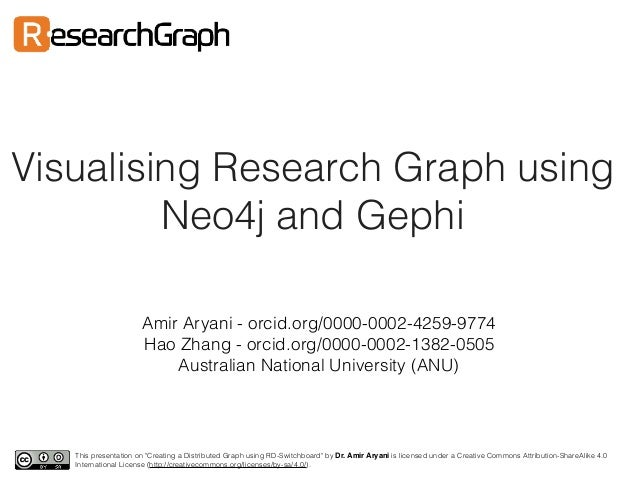 Visualising Research Graph using Neo4j and Gephi Amir Aryani - orcid.org/0000-0002-4259-9774 Hao Zhang - orcid.org/0000-00...