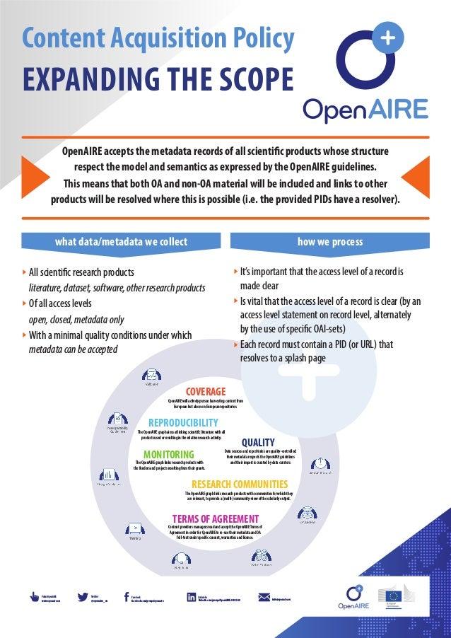 Twitter @openaire_eu Portal OpenAIRE www.openaire.eu info@openaire.eu Facebook facebook.com/groups/openaire Linked-In link...
