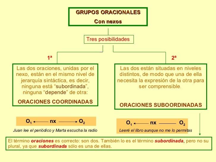 Oraci n subordinada comparativa - Mas y mas curriculum ...